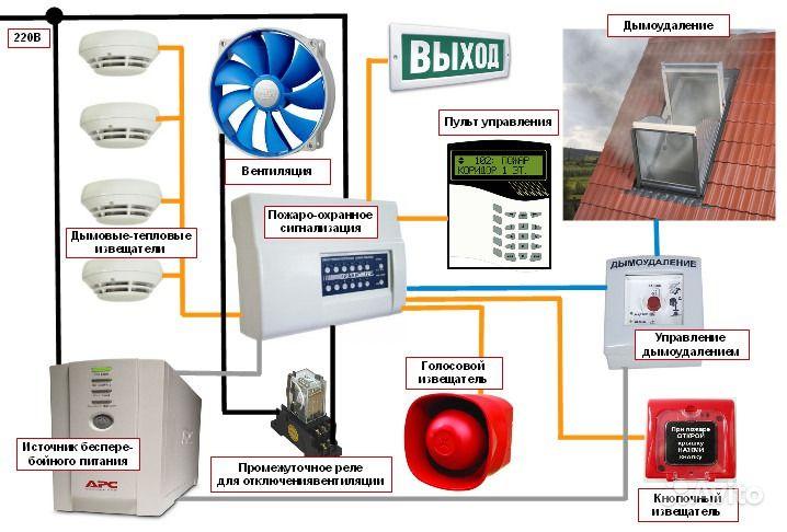 стирки термобелье история образования и развития охранной сигнализации термобелья предлагают огромный