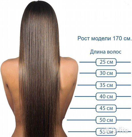 Кератиновое выпрямление волос, ботокс, нанопластик